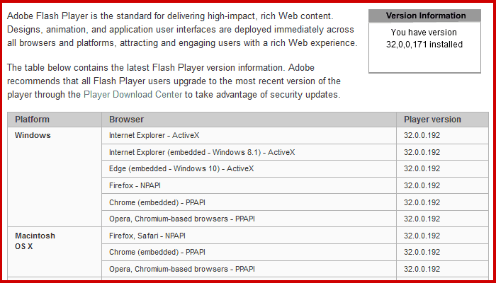 free download adobe flash player version 10.1 0