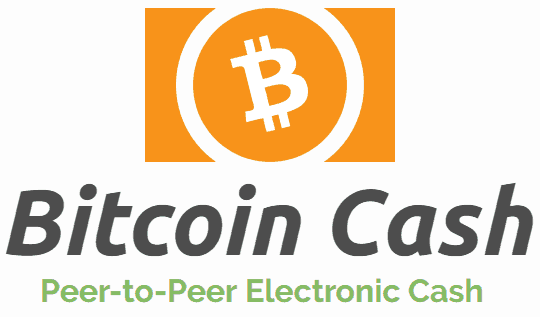 Claim Bitcoin Cash From Core To A Full Node Wallet