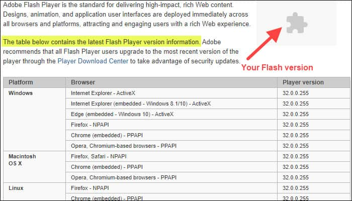 Visit the About Flash Player page