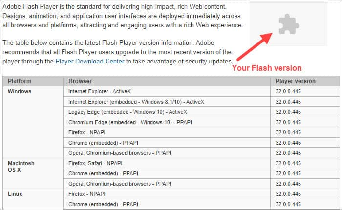 How to see your Flash Player version